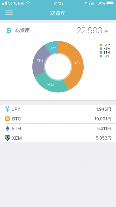 coincheckの「コインを購入」画面でRippleをBitcoinで購入した