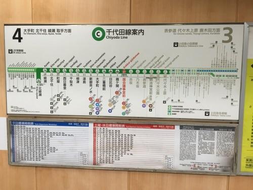 東京メトロ千代田線・国会議事堂前駅のホームにある路線図、時刻表