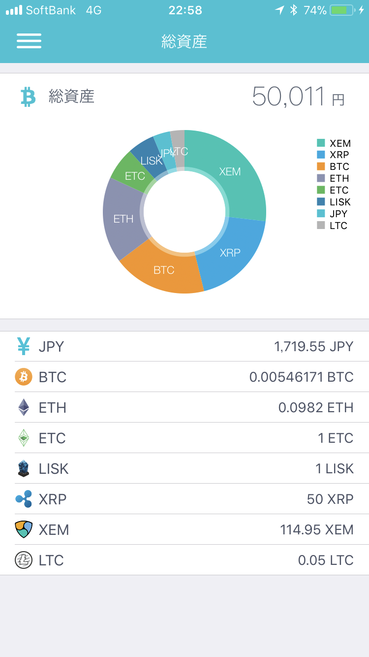 coincheckの総資産画面(仮想通貨ごとの保有コイン数) 2017年12月29日午後10時58分時点