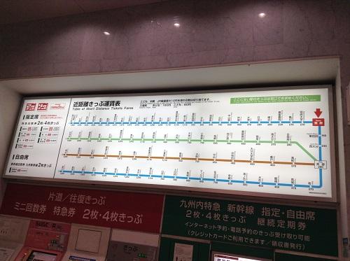 JR別府駅(大分県別府市駅前町)構内の切符売り場にある「近距離切符運賃表」