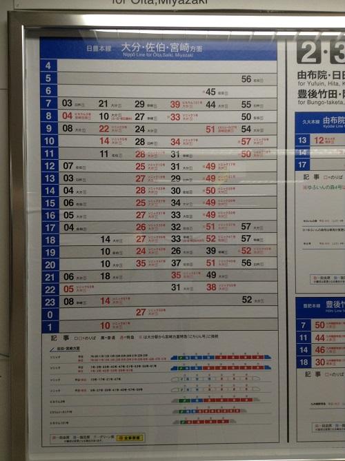 JR別府駅(大分県別府市駅前町)の改札口からホームの途中にある壁にかかっている時刻表「日豊本線 大分・宮崎方面 for Oita, Miyazaki」