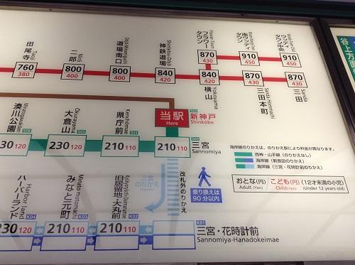 神戸市営地下鉄「新神戸駅」切符売り場の「普通券料金表」の新神戸駅周辺