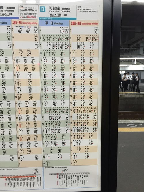 JR広島駅3番線ホームにある「広島駅発車時刻表」の一部(可部線 - 緑井・可部方面)