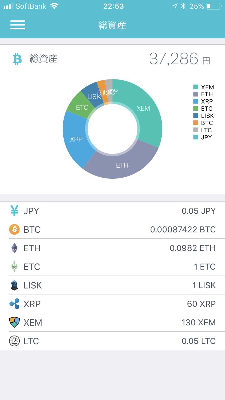 coincheckの総資産画面(仮想通貨ごとのコイン数)2018年1月26日22時53分時点