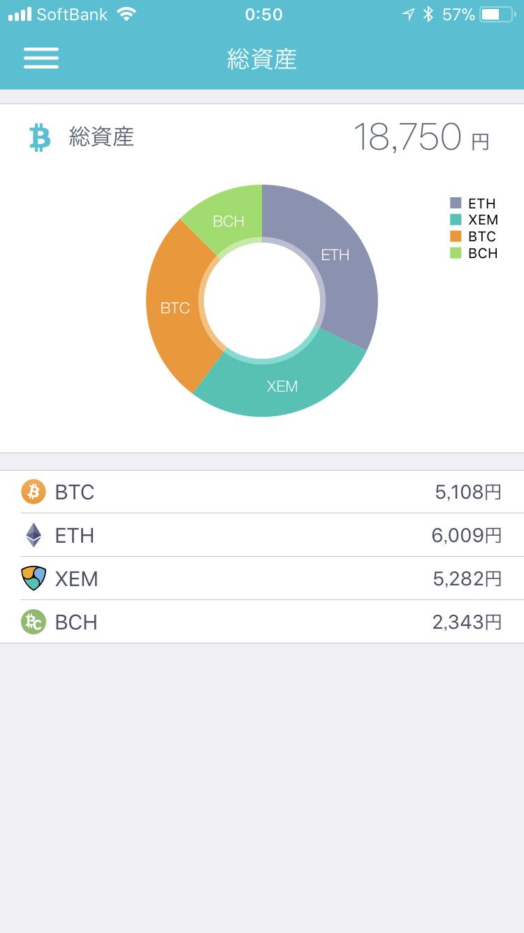coincheckの総資産画面で見るイーサリアム(ETH)、ネム(XEM)、ビットコイン(BTC)、ビットコインキャッシュ(BCH)の価値 2017年11月25日午前0時50分現在