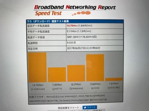 UQ mobileでインターネット接続をしたASUS ZenPad 3S 10 (Z500KL)で速度測定サイトBNRで速度測定した結果