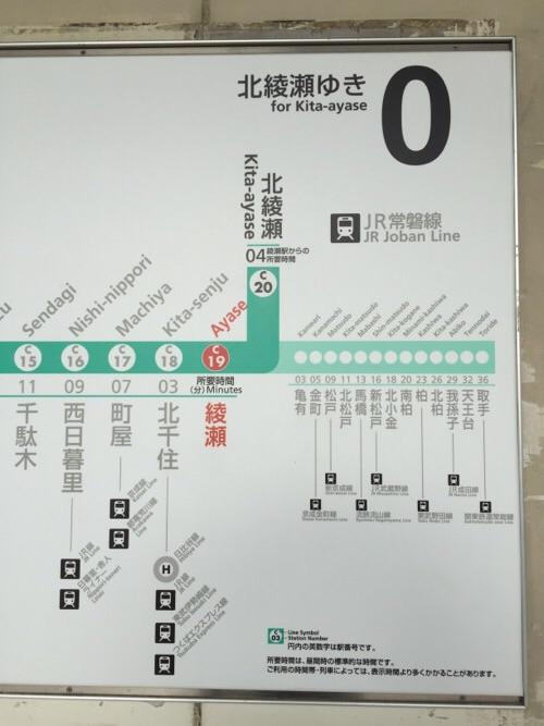 東京メトロ千代田線綾瀬駅0番線ホームの千代田線案内(路線図)-北綾瀬ゆき付近