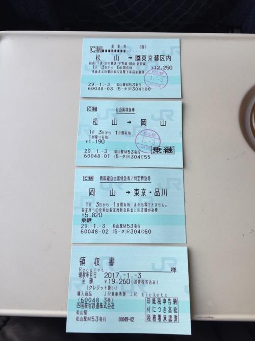 松山駅から東京都区内までの乗車券、自由席特急券、新幹線自由席特急券、領収書