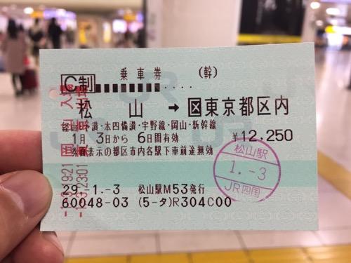 JR松山駅から東京都区内までの乗車券(岡山駅入場、東京駅出場の印字あり)
