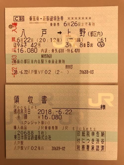 八戸駅から上野駅までの切符(乗車券・新幹線特急券)と領収書