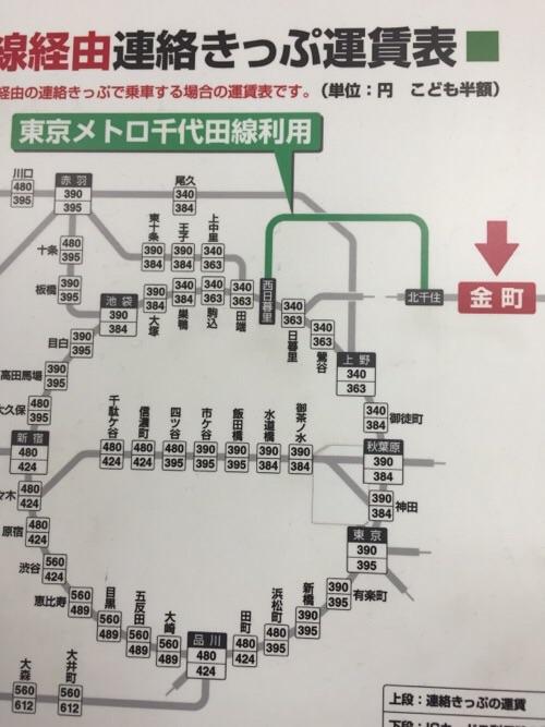 JR金町駅の西日暮里乗り換えの運賃表、連絡会社経由きっぷ運賃表-金町駅付近