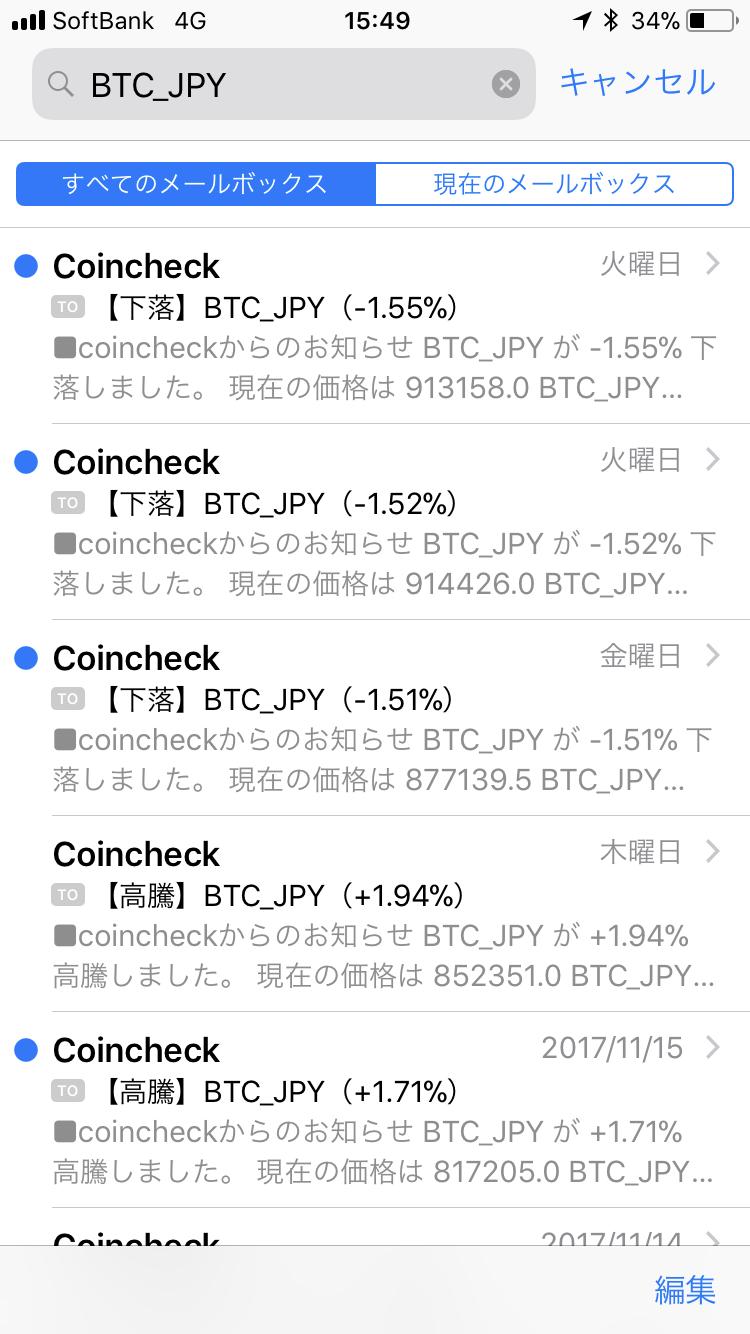 coincheckからの価格下落、高騰のお知らせメールが届いているメールフォルダ