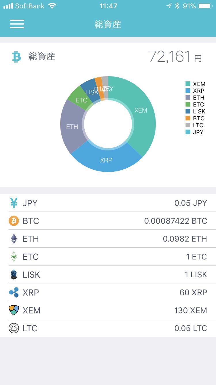 coincheckの総資産画面(各コイン別の保有コイン数) 2018年1月8日11時47分現在