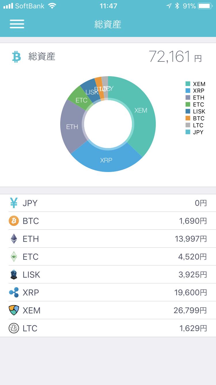 coincheckの総資産画面 2018年1月8日11時47分現在