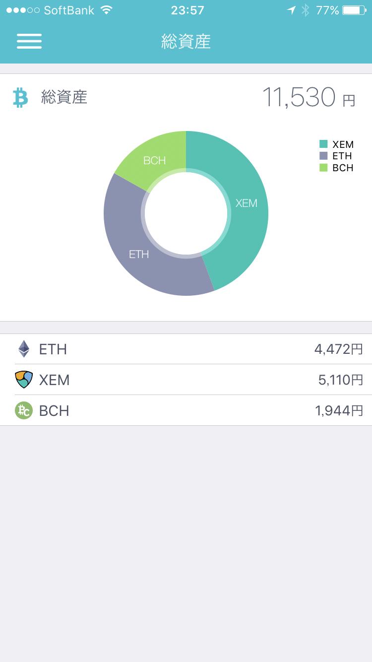 coincheck総資産画面の円グラフ(ETH、XEM、BCH)