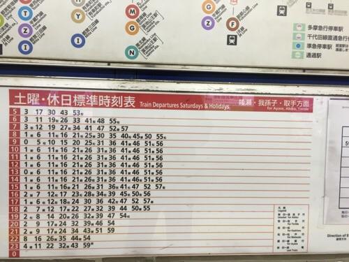 東京メトロ千代田線明治神宮前〈原宿〉駅の土曜・休日標準時刻表