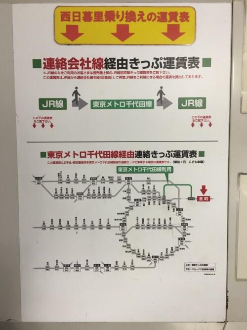 JR金町駅の西日暮里乗り換えの運賃表、連絡会社経由きっぷ運賃表