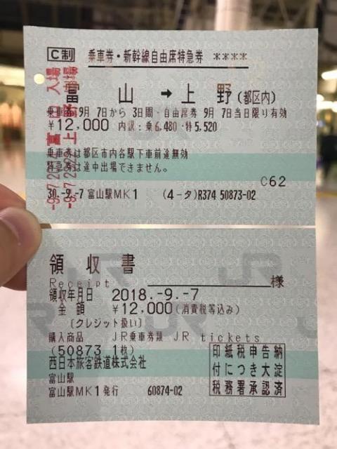 富山駅から上野駅まで新幹線自由席で移動した時の切符・領収書