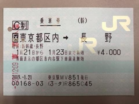 東京駅から長野駅まで新幹線自由席で移動した場合の切符、領収書等
