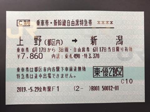 株主優待割引券で購入した上野駅から新潟駅までの新幹線自由席の切符