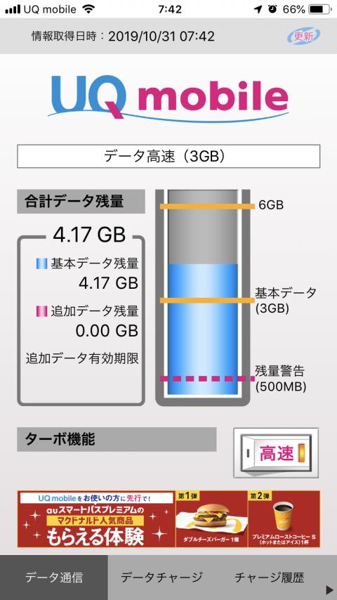 UQ mobileのデータ高速プランで繰り越し容量が最大値になる使用例