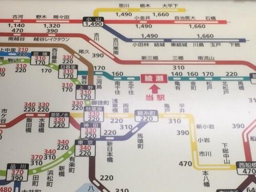 東京メトロ・JR綾瀬駅のJR線近距離きっぷ運賃表の綾瀬駅付近
