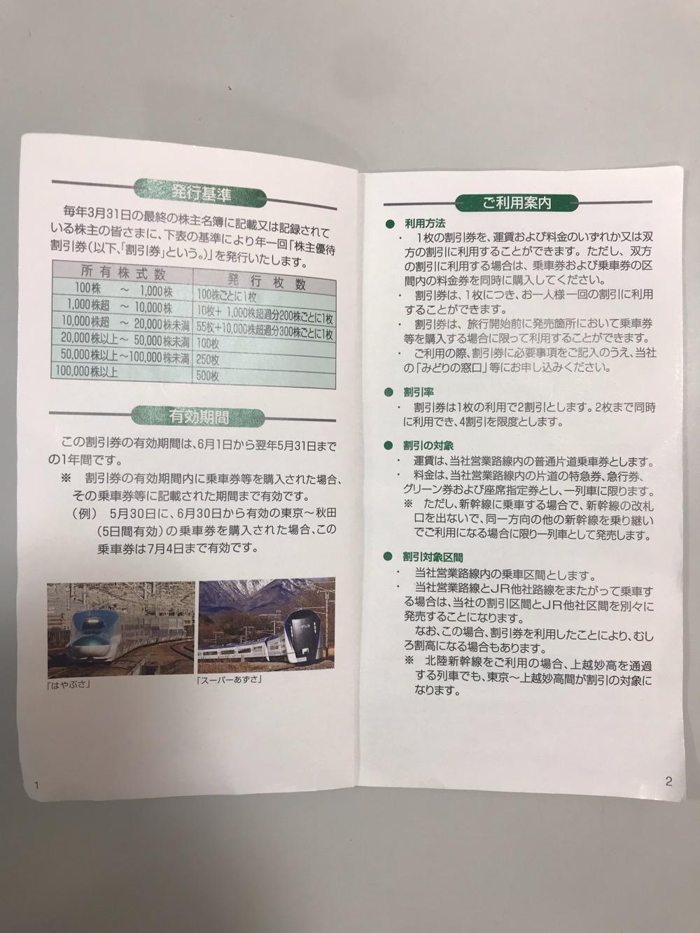 JR東日本株主優待割引券 有効期間2018年6月1日から2019年5月31日 - 発行基準、有効期間、ご利用案内