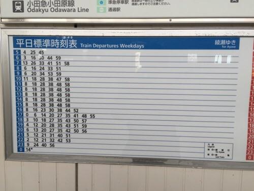 東京メトロ千代田線北綾瀬ホームの平日標準時刻表