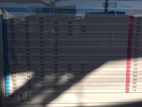 京成金町駅の時刻表-平日(月曜日から金曜日まで)
