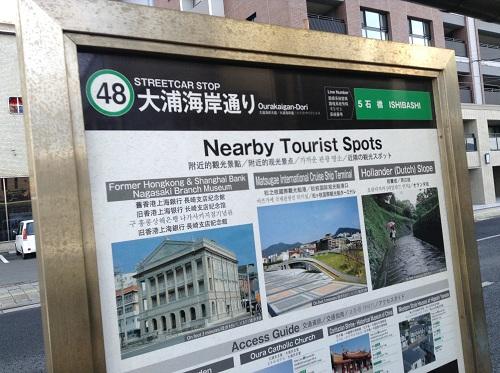 「48 大浦海岸通り」の看板(駅標)