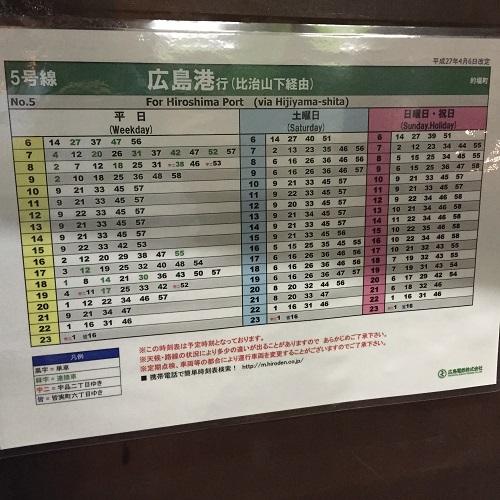 広電「的場町」電停にある「5号線 広島港行(比治山下経由)」の時刻表