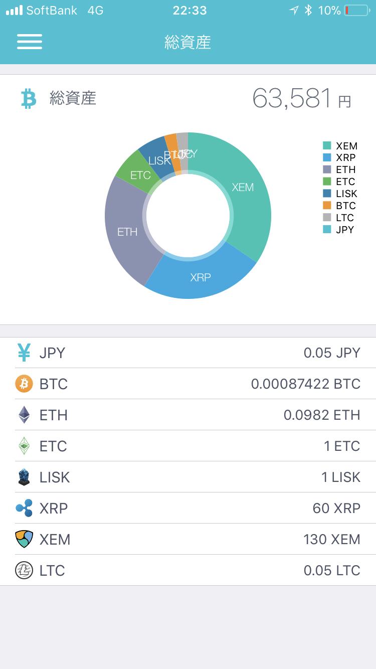 coincheckの総資産画面(仮想通貨ごとのコイン所有数) 2018年1月12日22時33分現在