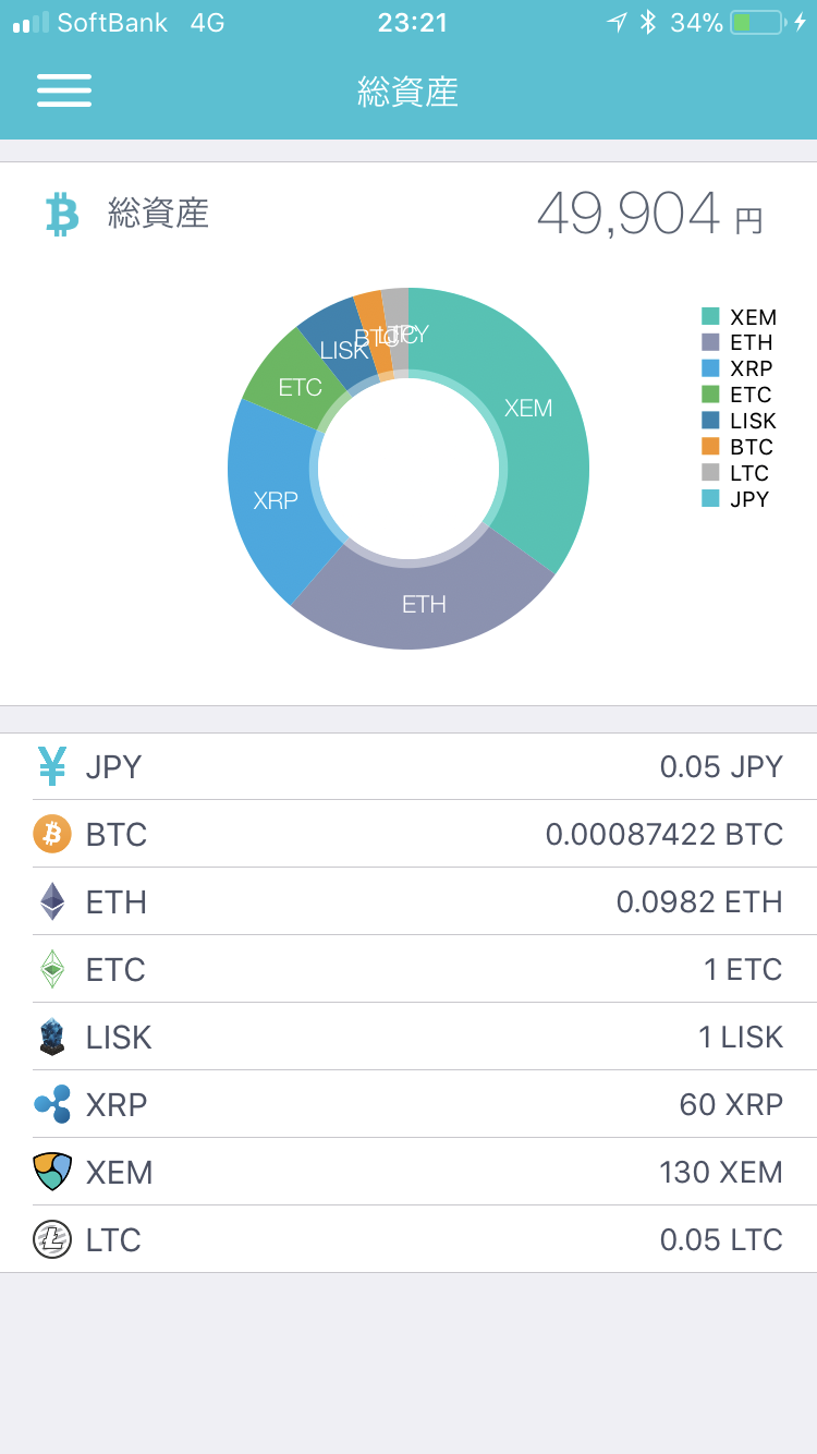 coincheckの総資産画面(各仮想通貨のコイン保有数) 2018年1月16日23時21分時点