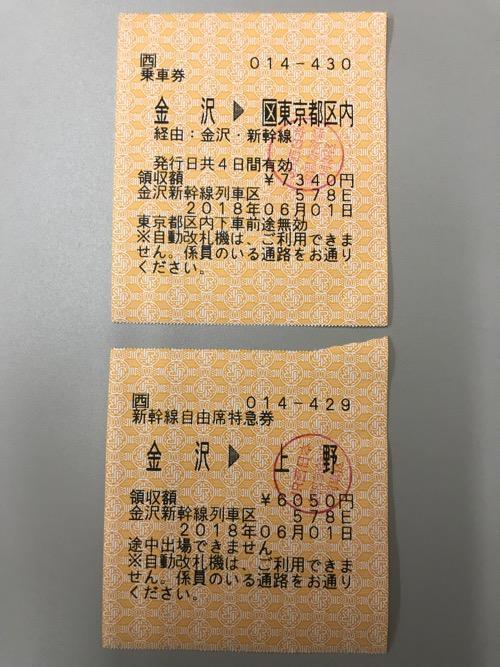 北陸新幹線の車内で車掌さんから購入した金沢から東京都区内までの乗車券と金沢から上野までの新幹線自由席特急券