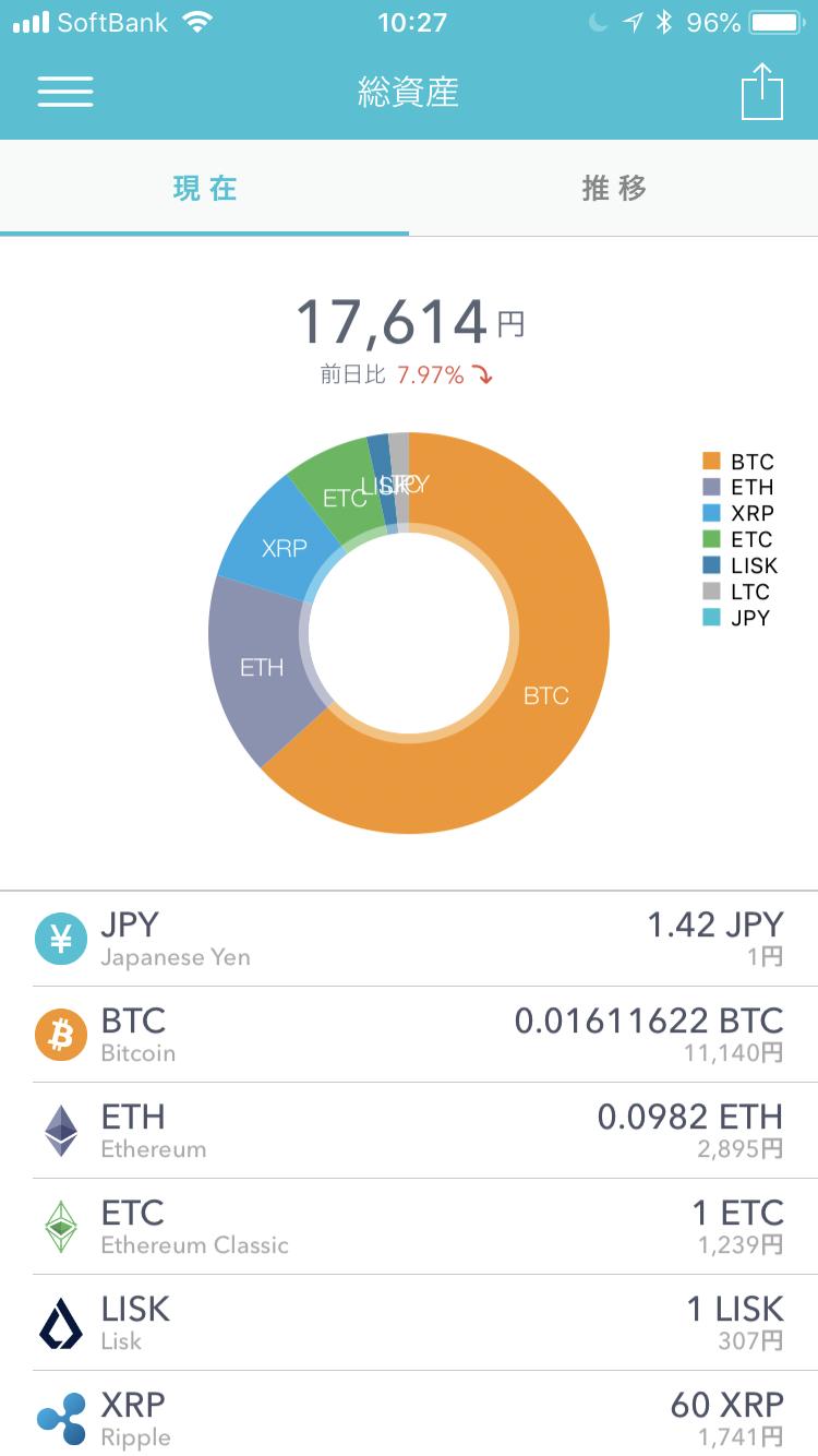 仮想通貨の総資産(Coincheckの総資産「現在」の画面:2018年8月14日10時27分現在)
