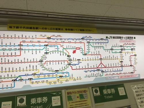 JR金町駅のJR線近距離きっぷ運賃表