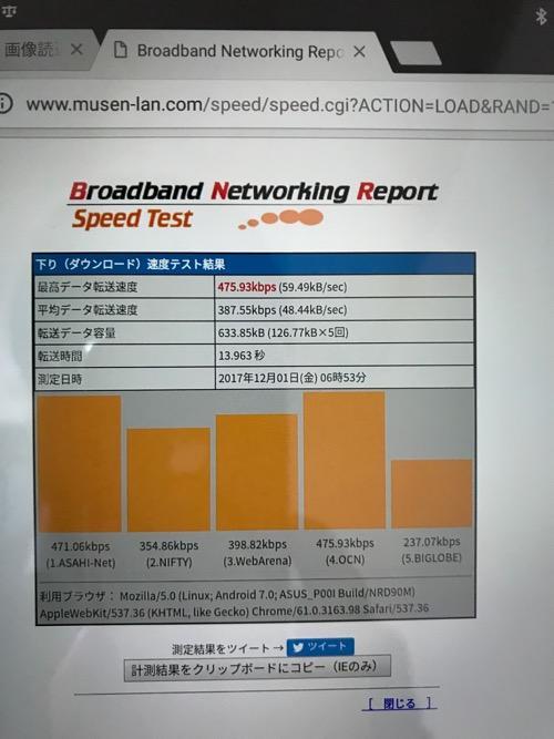 BNRでの速度測定結果画面(2017年12月1日(金曜日)6時53分)- UQモバイルのデータ高速プランからデータ無制限プランへの切り替え当日