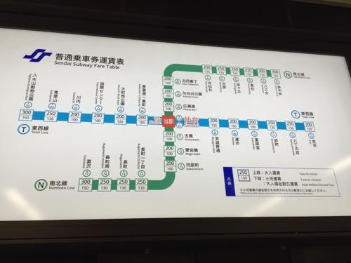 仙台市の地下鉄「仙台市交通局」仙台駅の普通乗車券運賃表