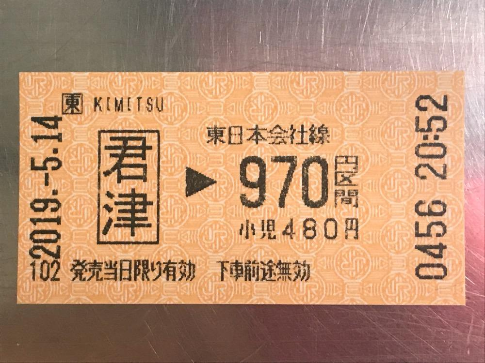 JR君津駅から970円区間の乗車券
