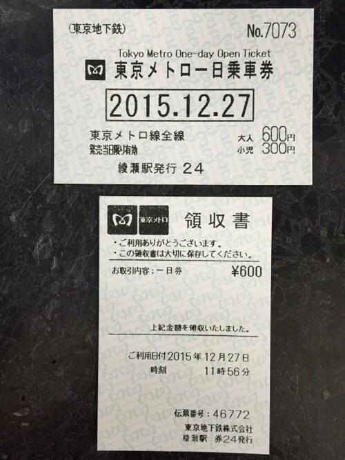 東京メトロ一日乗車券と領収書-綾瀬駅発行