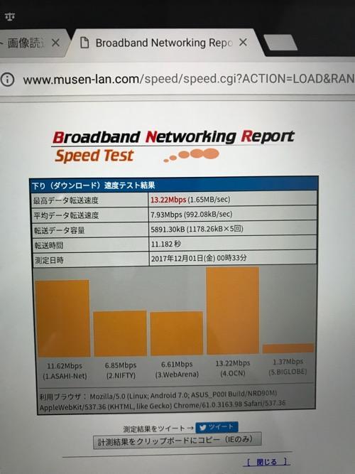 BNRでの速度測定結果画面(2017年12月1日(金曜日)0時33分)- UQモバイルのデータ高速プランからデータ無制限プランへの切り替え当日