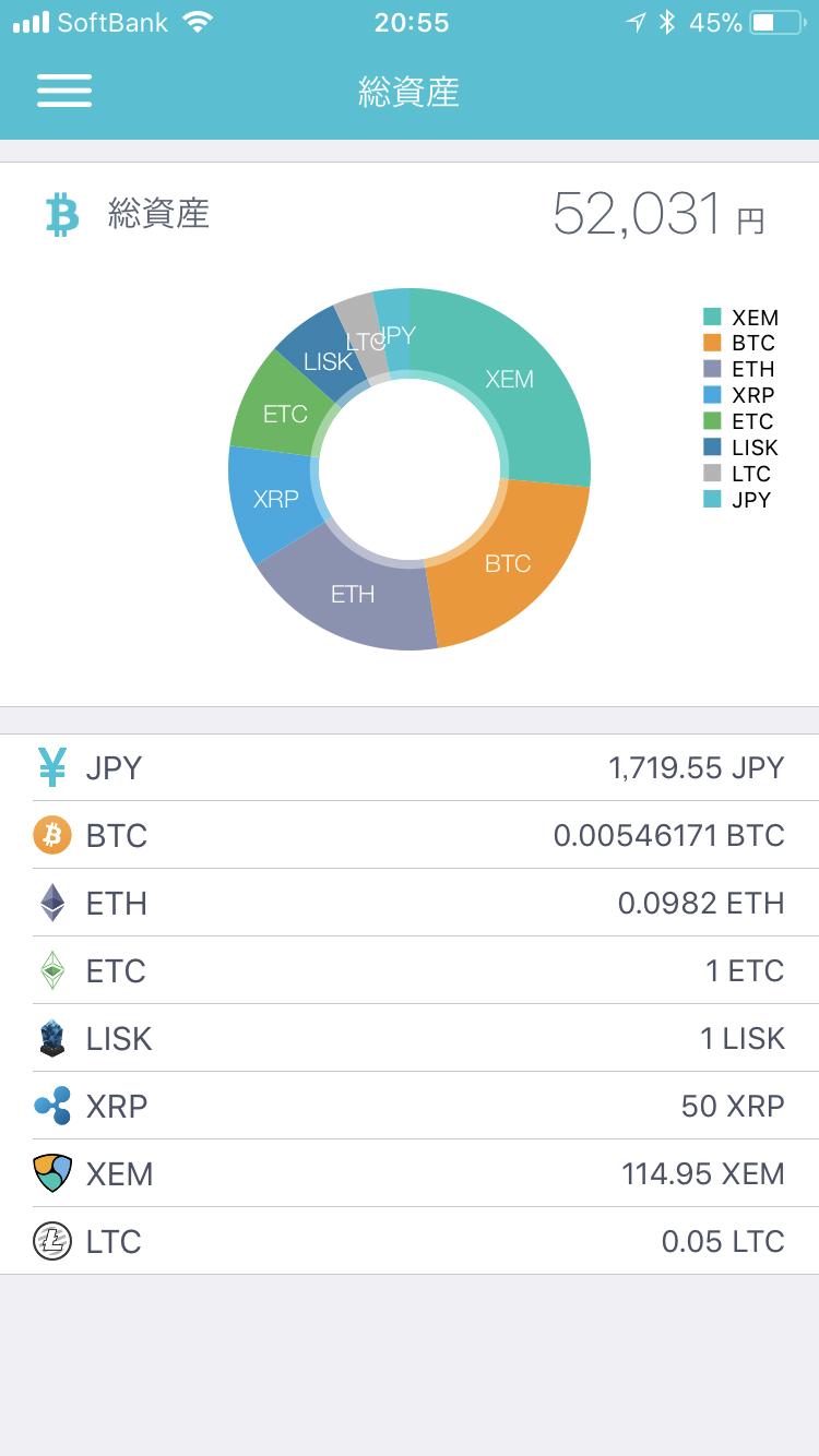 coincheckの総資産画面(仮想通貨ごとの保有コイン数) 2017年12月21日午後8時55分時点