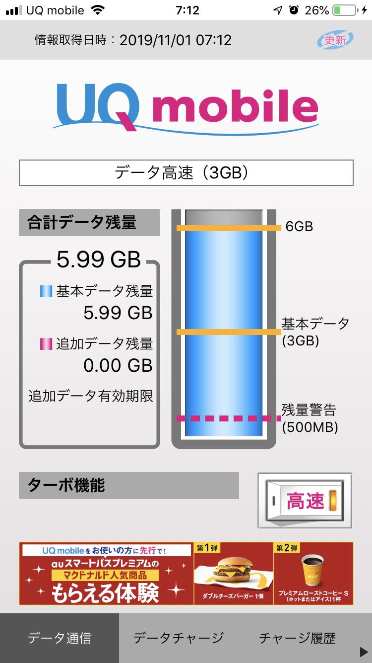 UQ mobile ポータルアプリに表示される2019年11月1日の合計データ残量