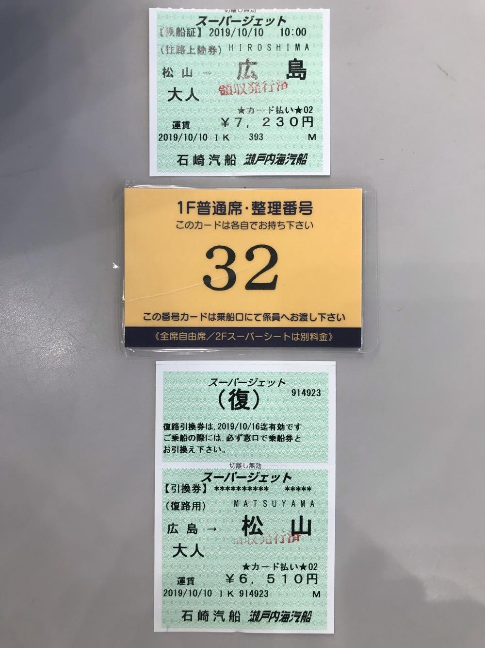 松山=広島のスーパージェット往復乗船券と整理券