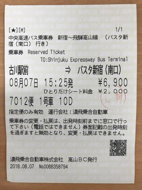 濃飛バスの飛騨古川発・新宿行の高速バス「ひとりだけシート」の乗車券