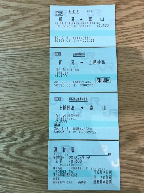 新潟駅から富山駅までの切符(乗車券、特急券等)、領収書