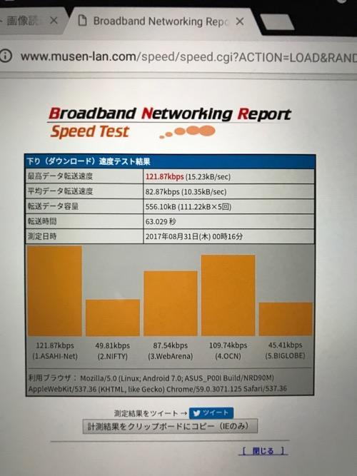 UQ mobileの低速モード時のBNRの速度測定結果画面