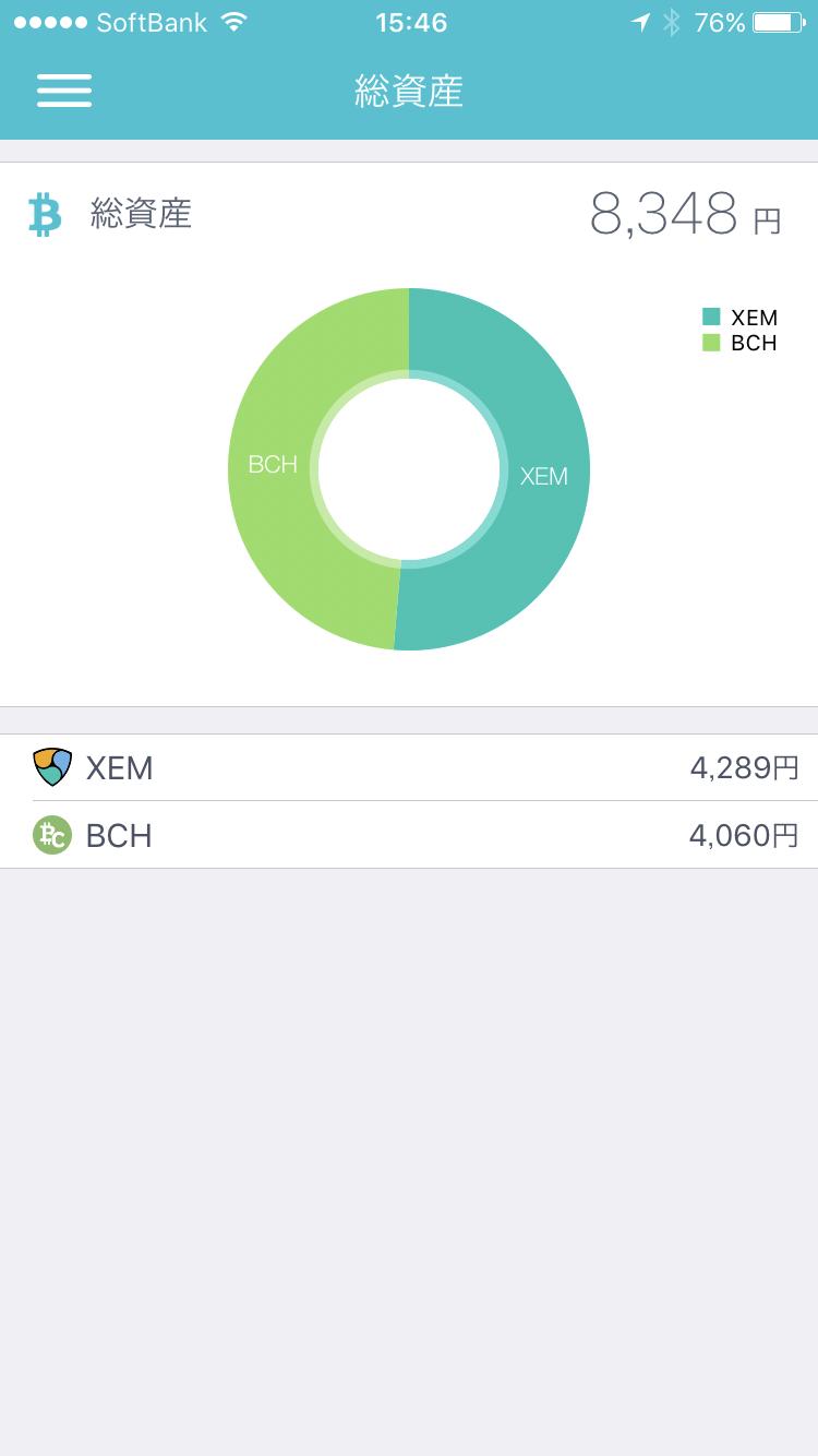 coincheckの総資産画面(XEM4289円、BCH4060円、合計8348円) 2017年11月12日15時46分時点