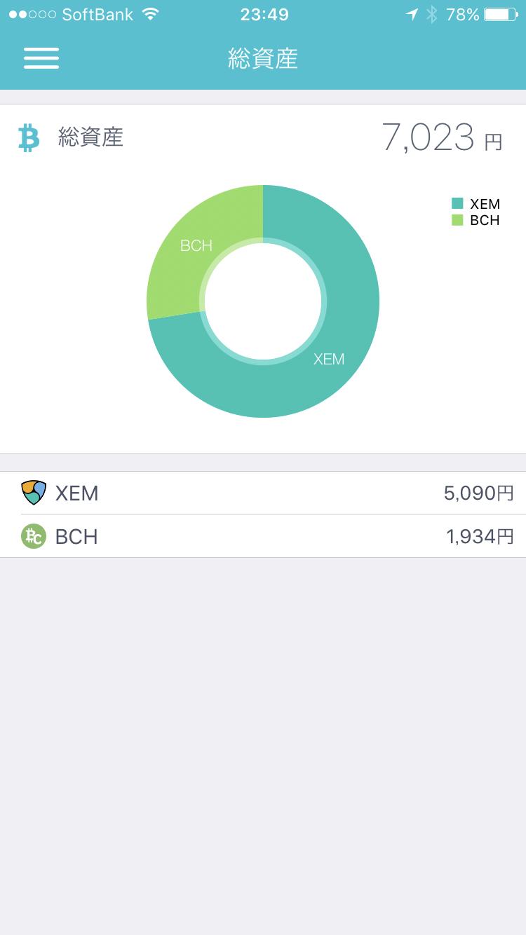 coincheckの総資産の画面 2017年11月14日23時49分現在