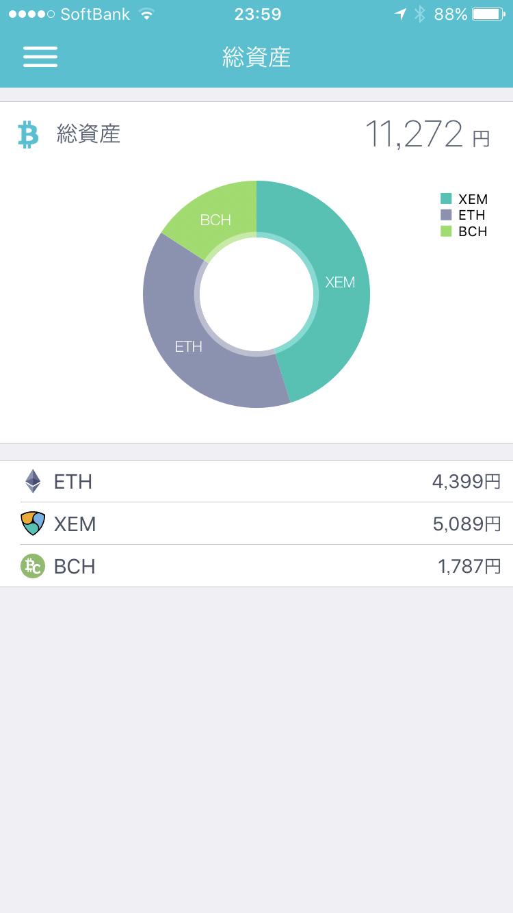 coincheckの総資産画面(ネム、イーサリアム、ビットコインキャッシュ) 2017年11月15日23時59分現在